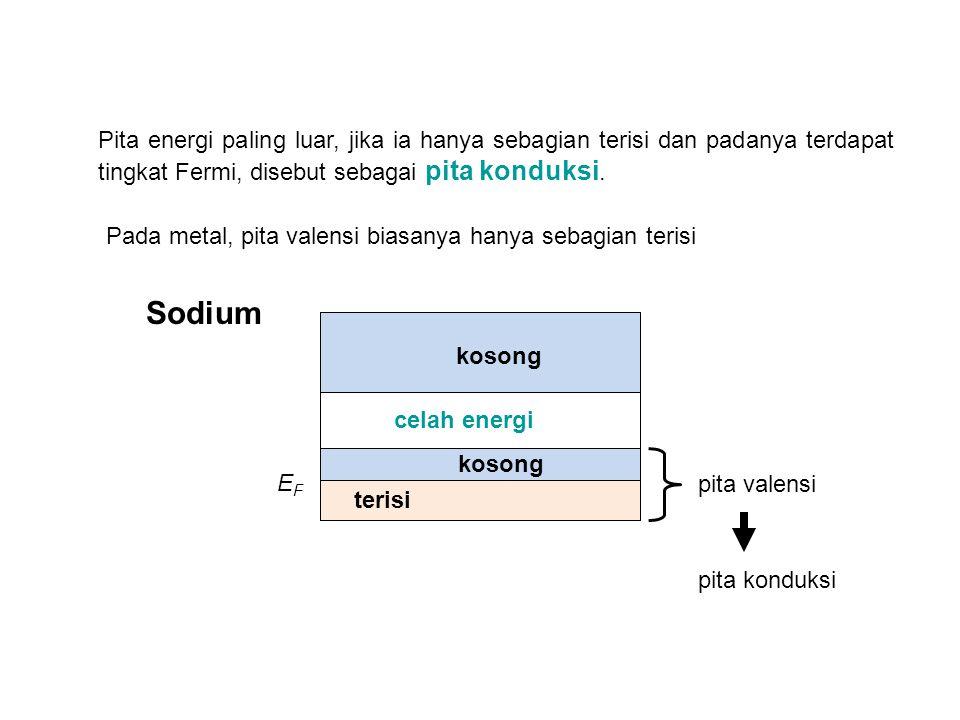Pita energi paling luar, jika ia hanya sebagian terisi dan padanya terdapat tingkat Fermi, disebut sebagai pita konduksi.