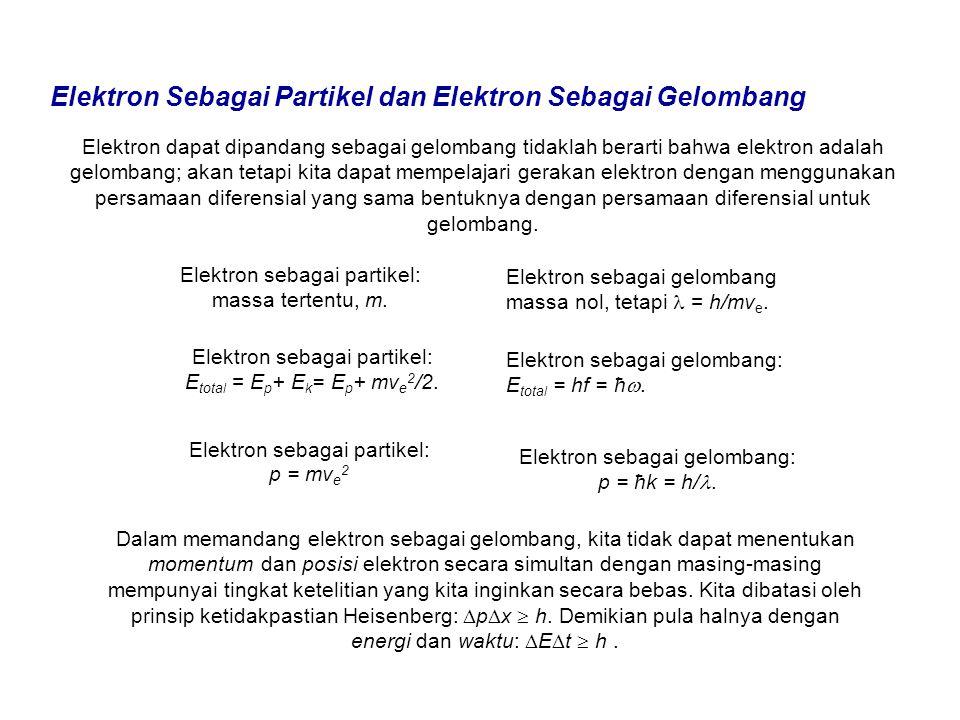 Elektron Sebagai Partikel dan Elektron Sebagai Gelombang