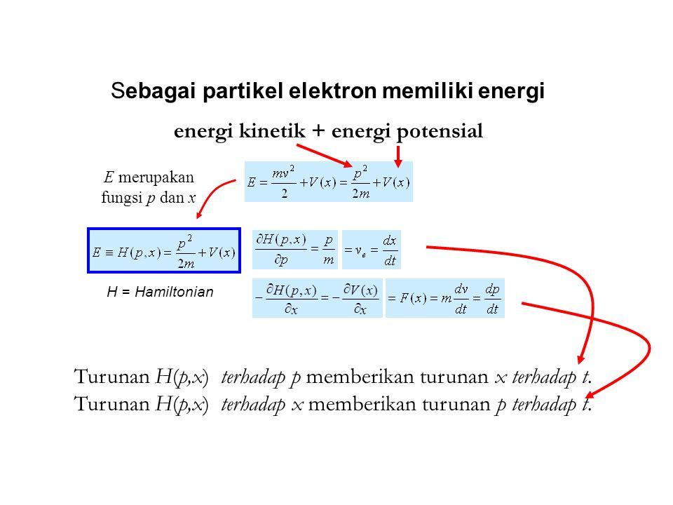 energi kinetik + energi potensial
