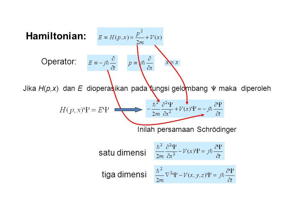 Hamiltonian: Operator: satu dimensi tiga dimensi