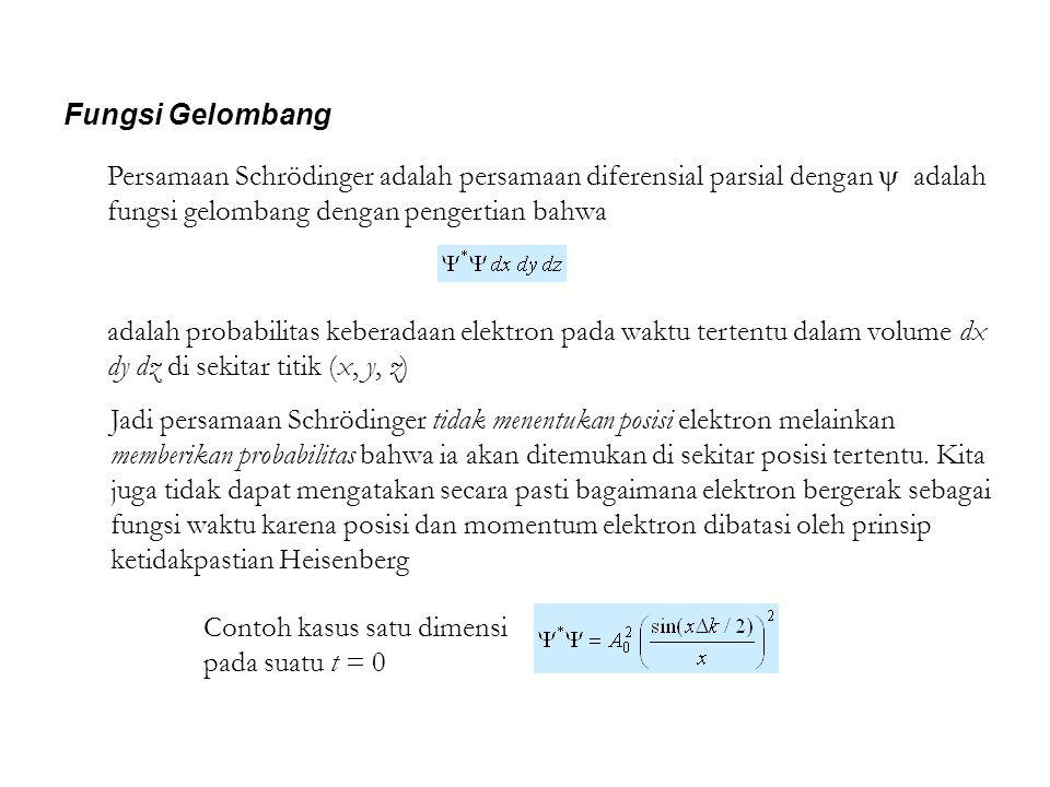 Fungsi Gelombang Persamaan Schrödinger adalah persamaan diferensial parsial dengan  adalah fungsi gelombang dengan pengertian bahwa.