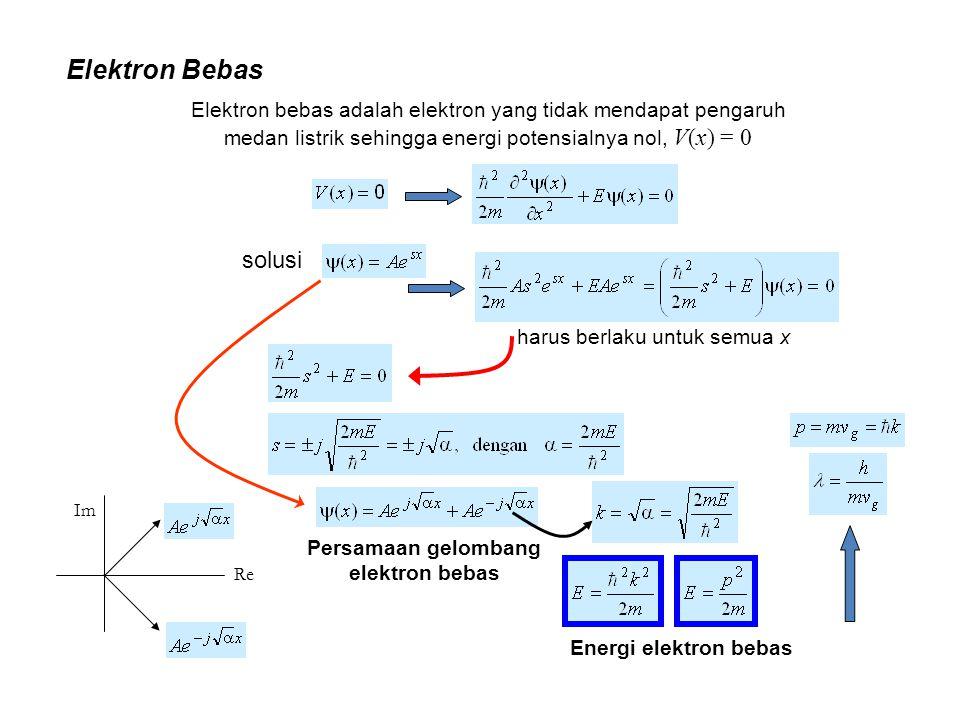 Persamaan gelombang elektron bebas
