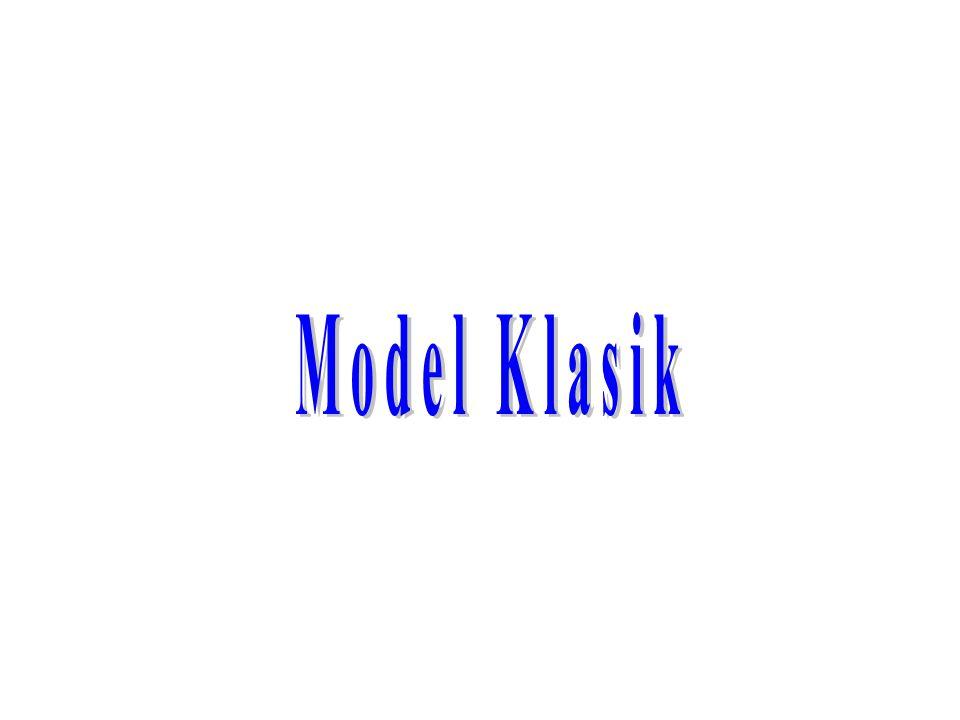 Model Klasik