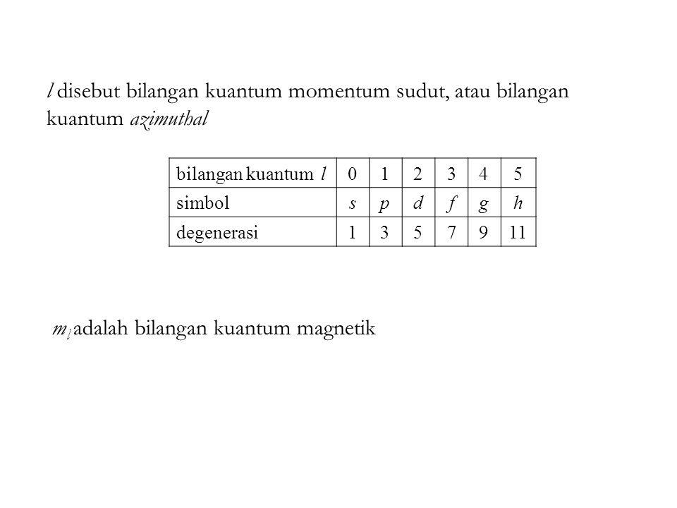 ml adalah bilangan kuantum magnetik