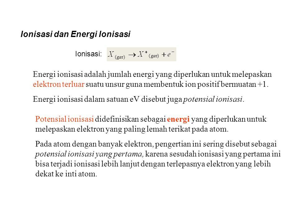 Ionisasi dan Energi Ionisasi