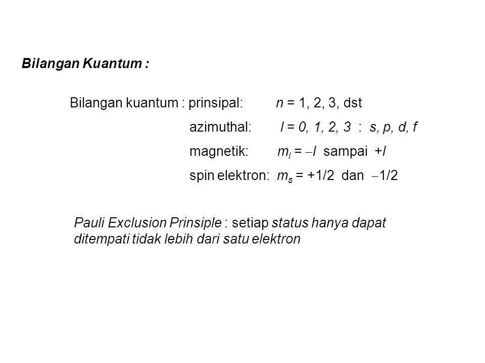 Bilangan Kuantum : Bilangan kuantum : prinsipal: n = 1, 2, 3, dst. azimuthal: l = 0, 1, 2, 3 : s, p, d, f.