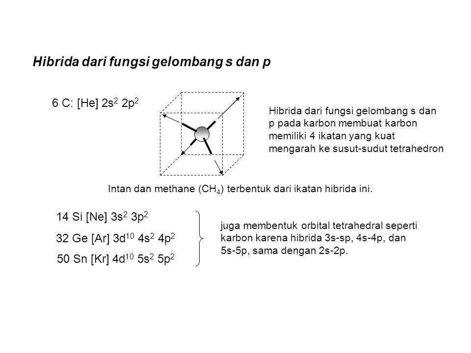 Hibrida dari fungsi gelombang s dan p