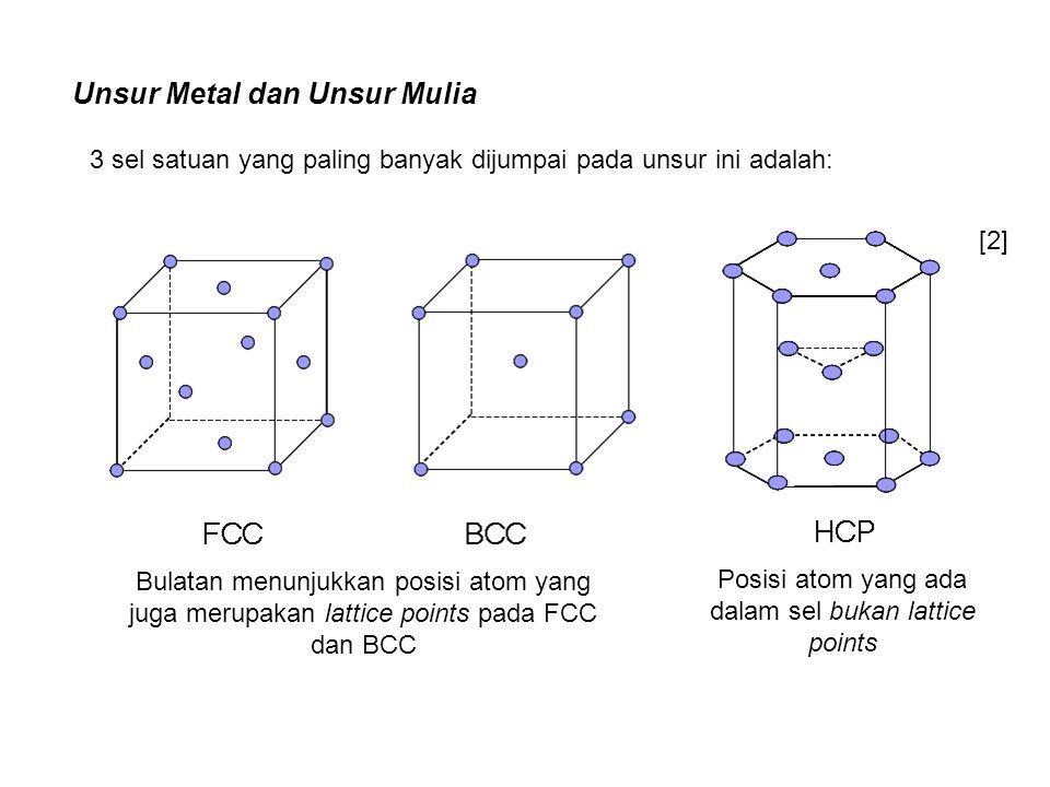 Posisi atom yang ada dalam sel bukan lattice points