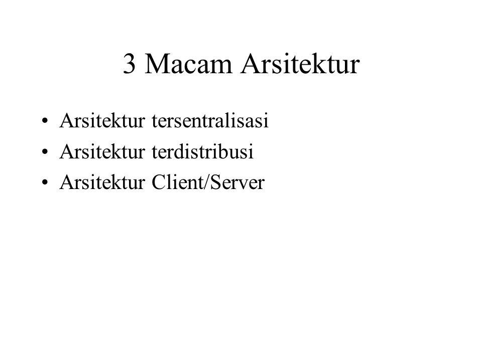 3 Macam Arsitektur Arsitektur tersentralisasi Arsitektur terdistribusi