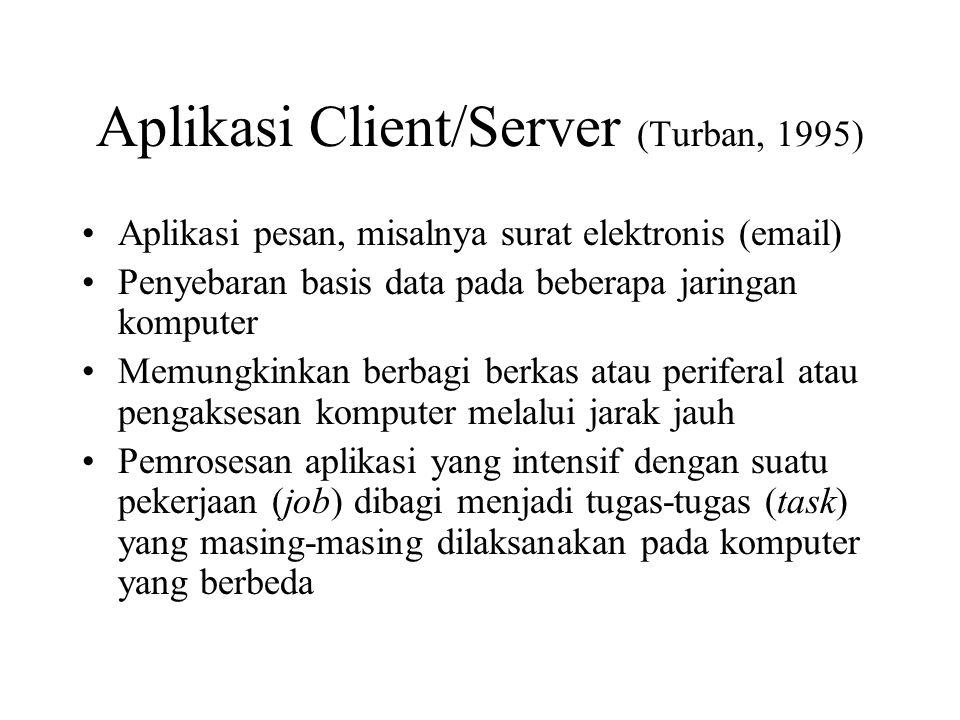 Aplikasi Client/Server (Turban, 1995)