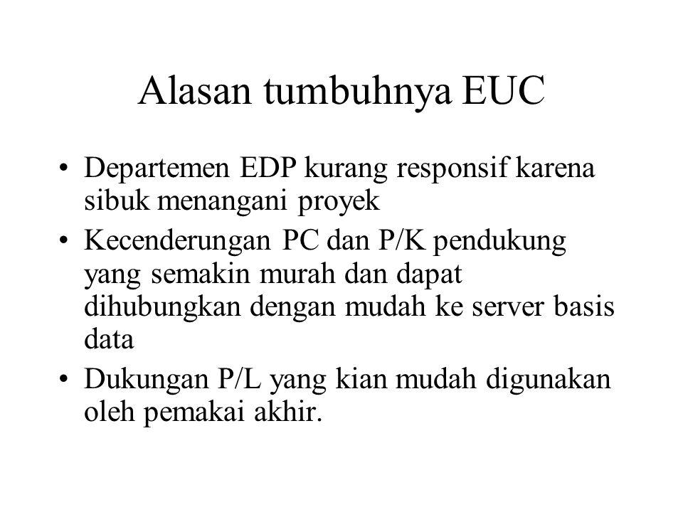 Alasan tumbuhnya EUC Departemen EDP kurang responsif karena sibuk menangani proyek.