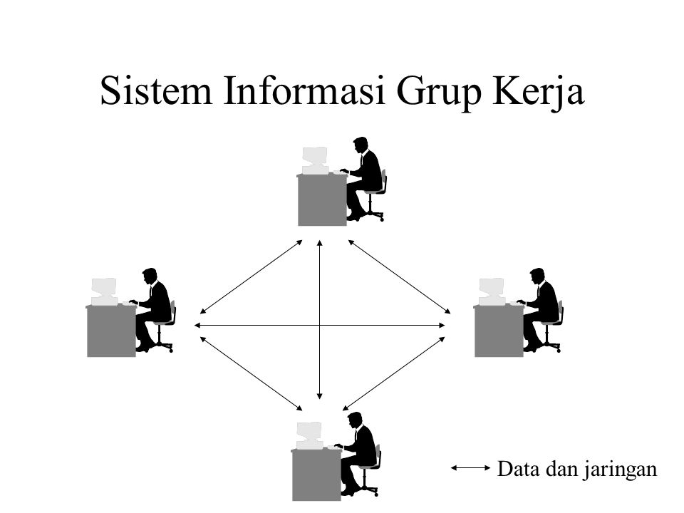 Sistem Informasi Grup Kerja
