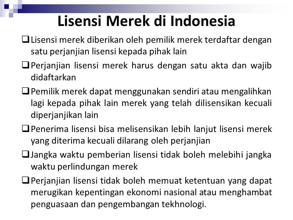 Lisensi Merek di Indonesia