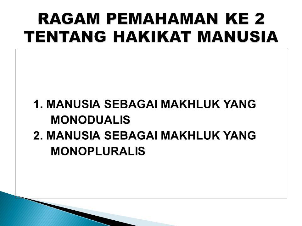 RAGAM PEMAHAMAN KE 2 TENTANG HAKIKAT MANUSIA