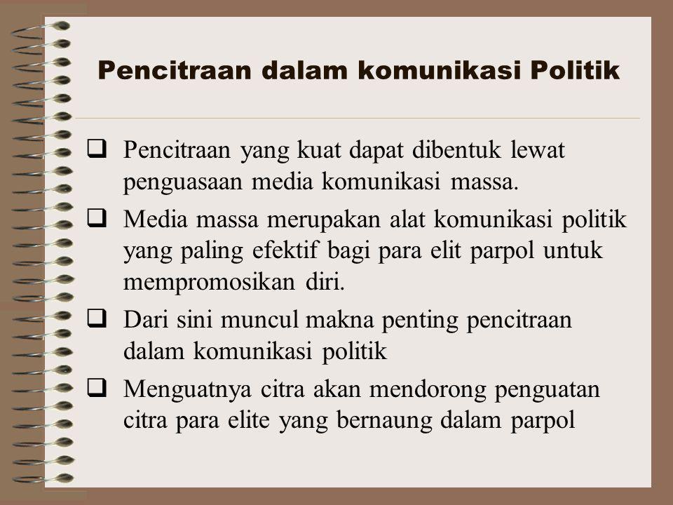 Pencitraan dalam komunikasi Politik