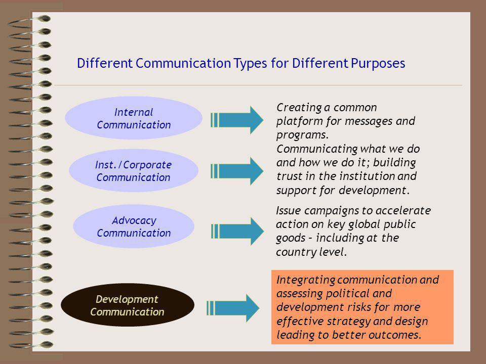 Different Communication Types for Different Purposes