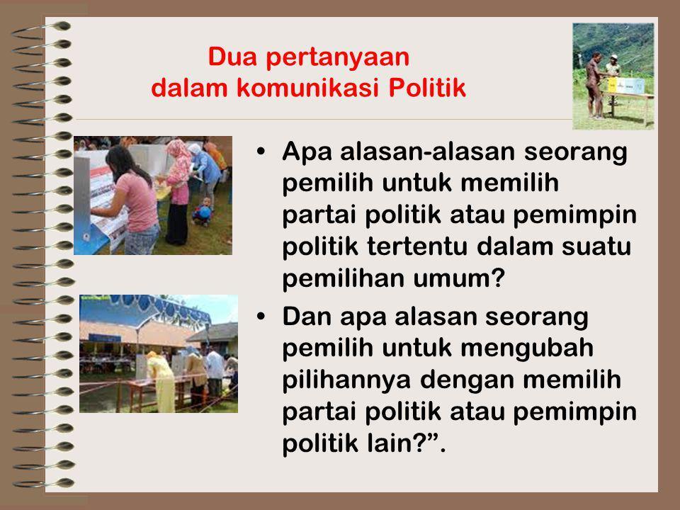Dua pertanyaan dalam komunikasi Politik