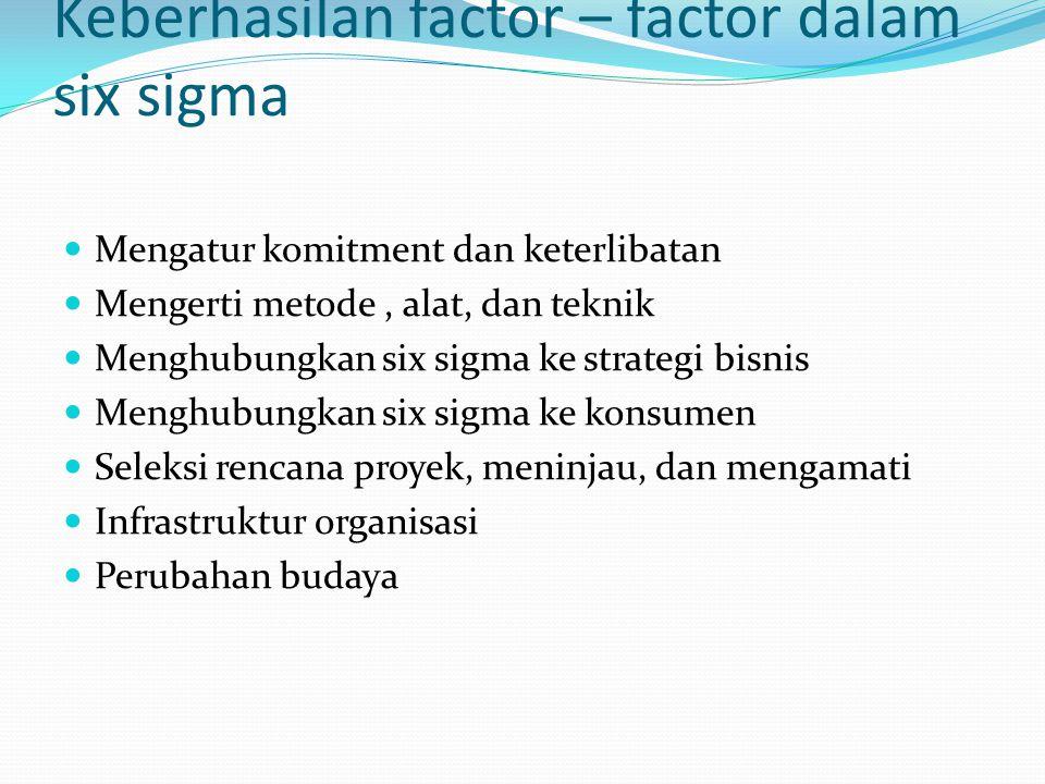 Keberhasilan factor – factor dalam six sigma