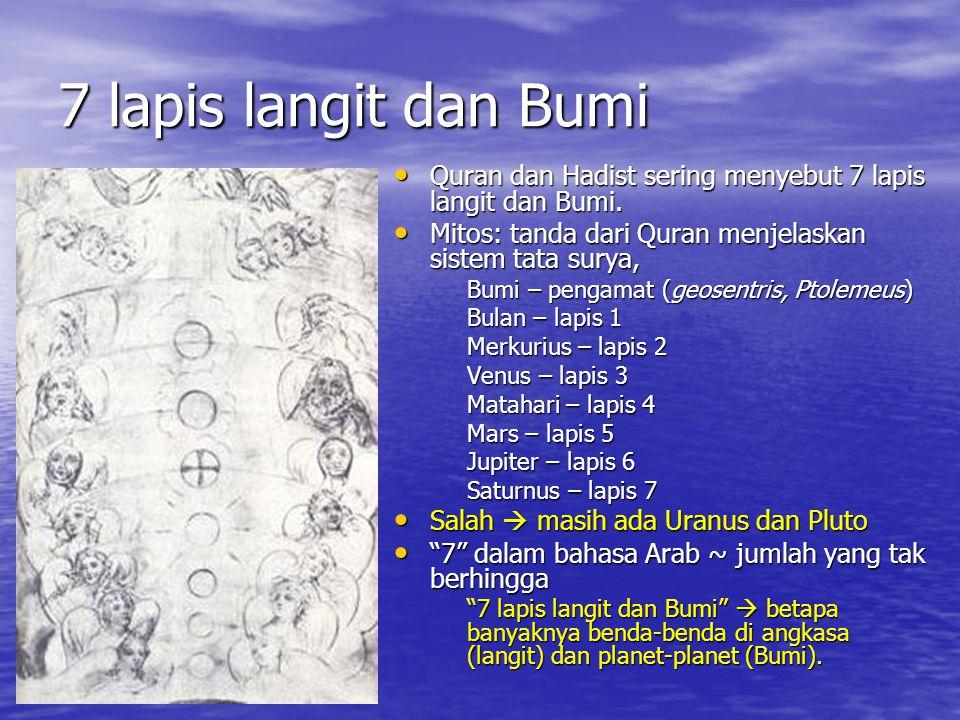 7 lapis langit dan Bumi Quran dan Hadist sering menyebut 7 lapis langit dan Bumi. Mitos: tanda dari Quran menjelaskan sistem tata surya,
