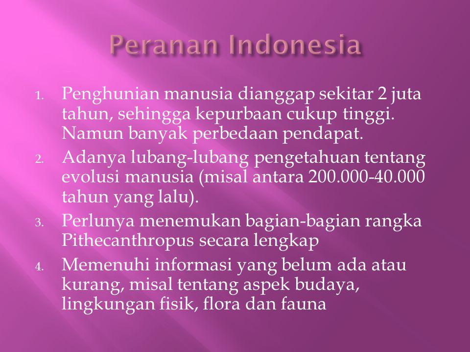 Peranan Indonesia Penghunian manusia dianggap sekitar 2 juta tahun, sehingga kepurbaan cukup tinggi. Namun banyak perbedaan pendapat.