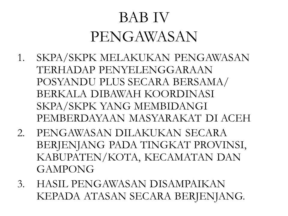 BAB IV PENGAWASAN