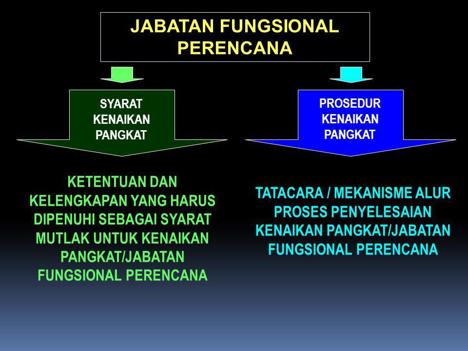 JABATAN FUNGSIONAL PERENCANA