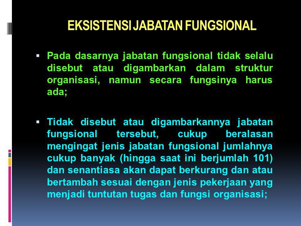 EKSISTENSI JABATAN FUNGSIONAL