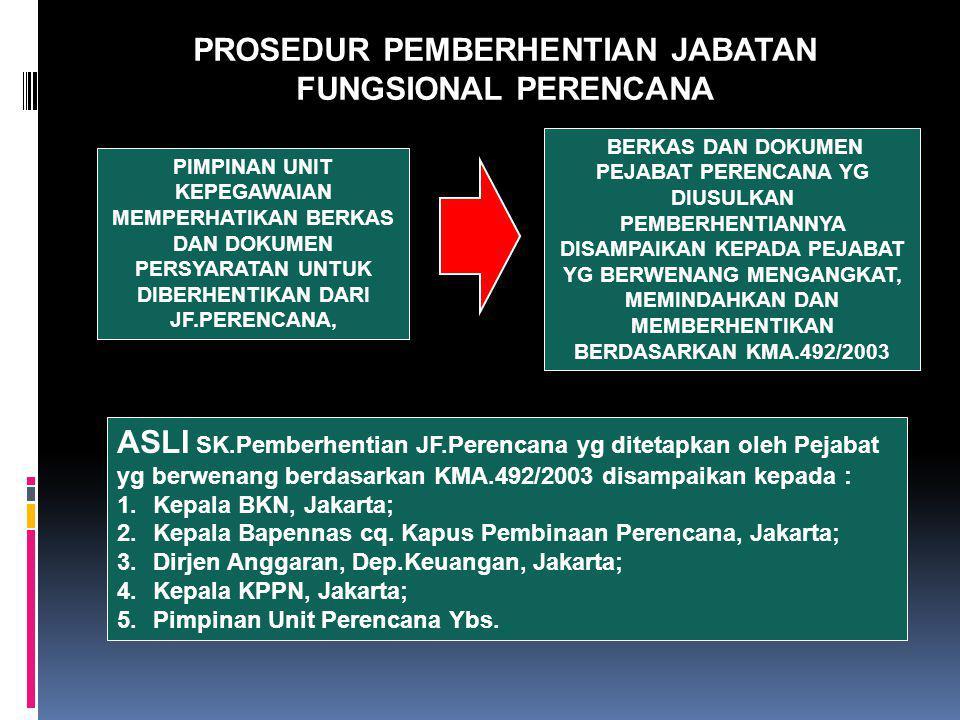 PROSEDUR PEMBERHENTIAN JABATAN FUNGSIONAL PERENCANA