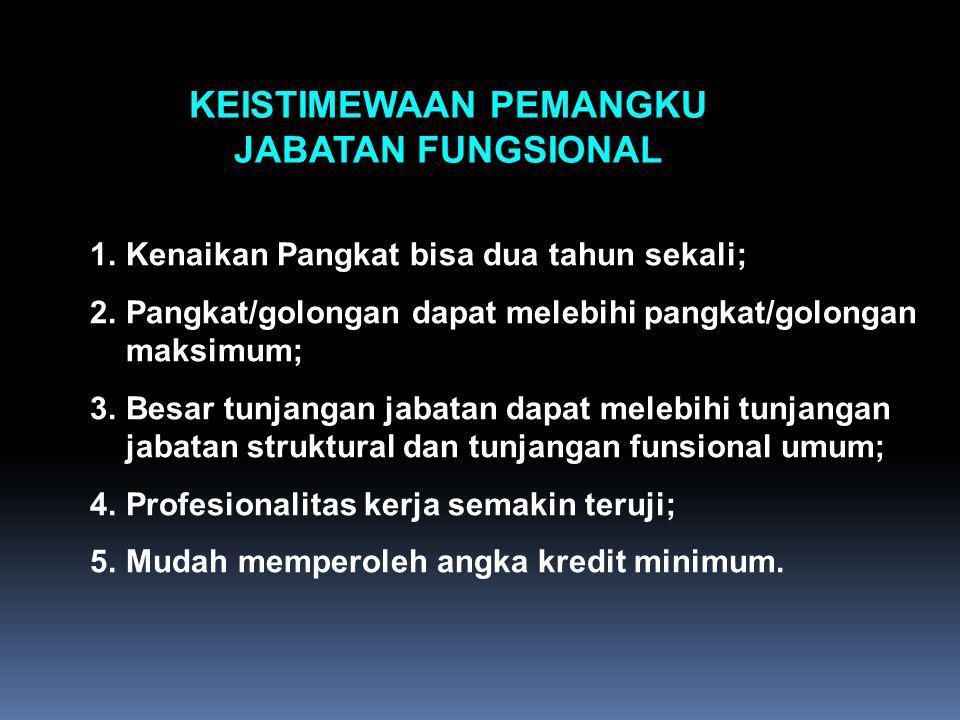 KEISTIMEWAAN PEMANGKU JABATAN FUNGSIONAL