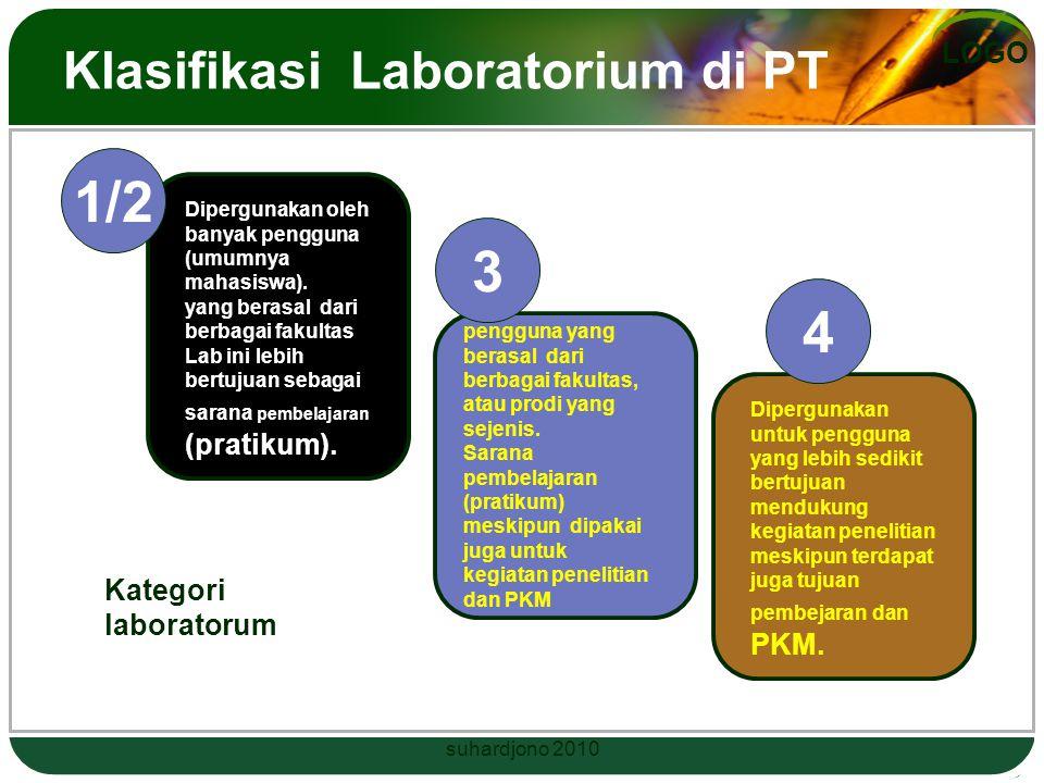 Klasifikasi Laboratorium di PT