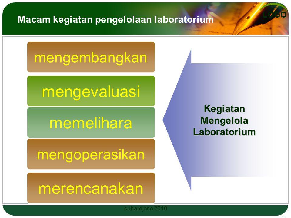 Macam kegiatan pengelolaan laboratorium