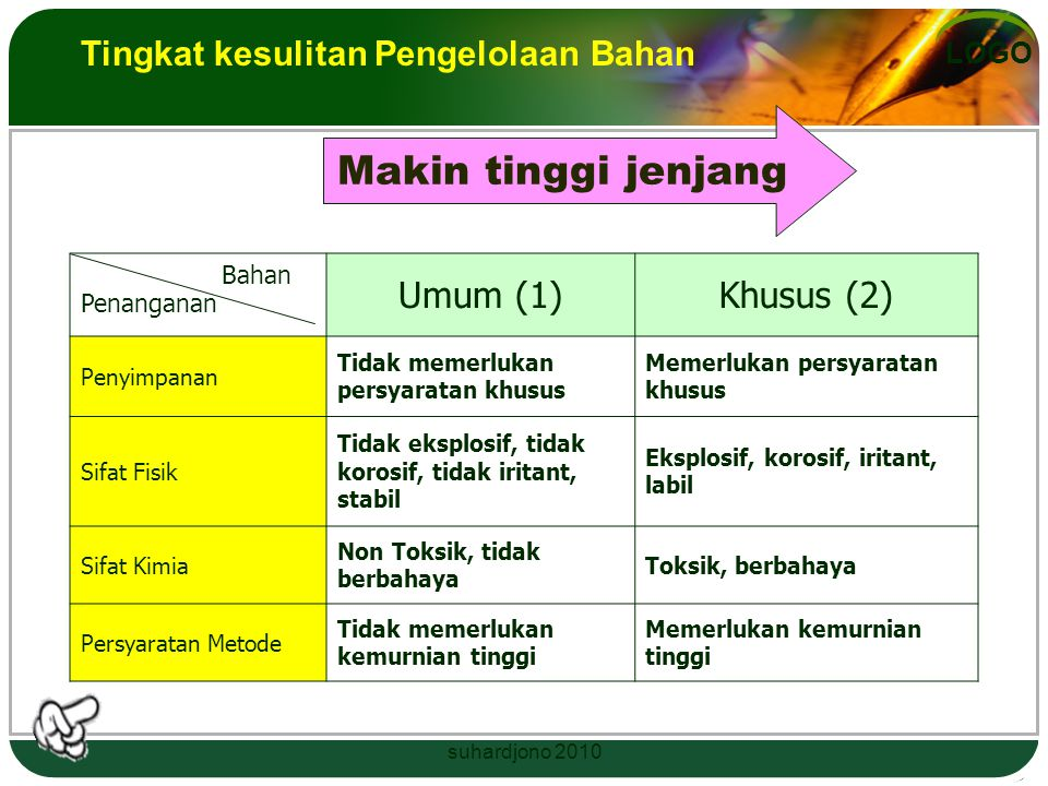 Makin tinggi jenjang Umum (1) Khusus (2)