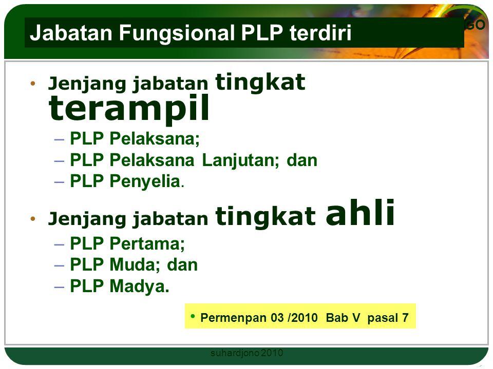 Jabatan Fungsional PLP terdiri
