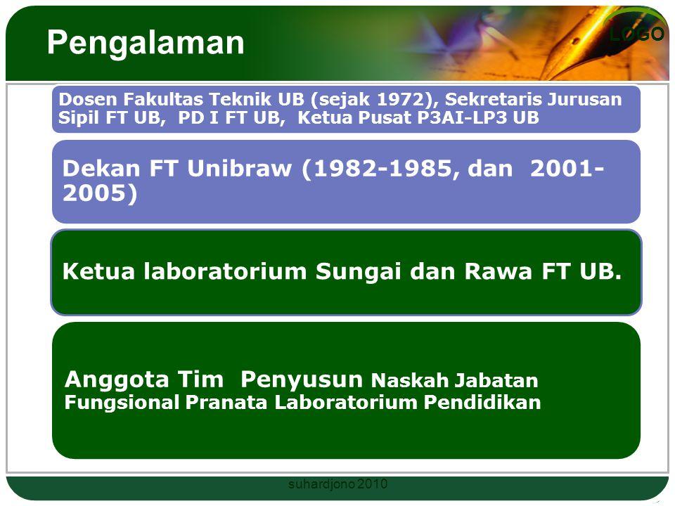 Pengalaman Dosen Fakultas Teknik UB (sejak 1972), Sekretaris Jurusan Sipil FT UB, PD I FT UB, Ketua Pusat P3AI-LP3 UB.
