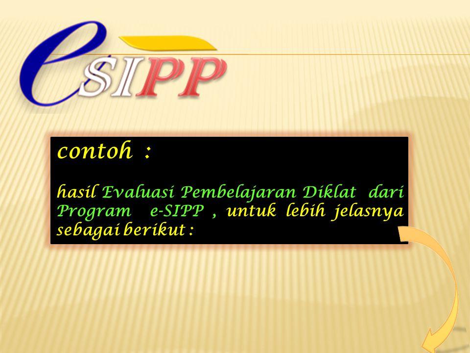 contoh : hasil Evaluasi Pembelajaran Diklat dari Program e-SIPP , untuk lebih jelasnya sebagai berikut :