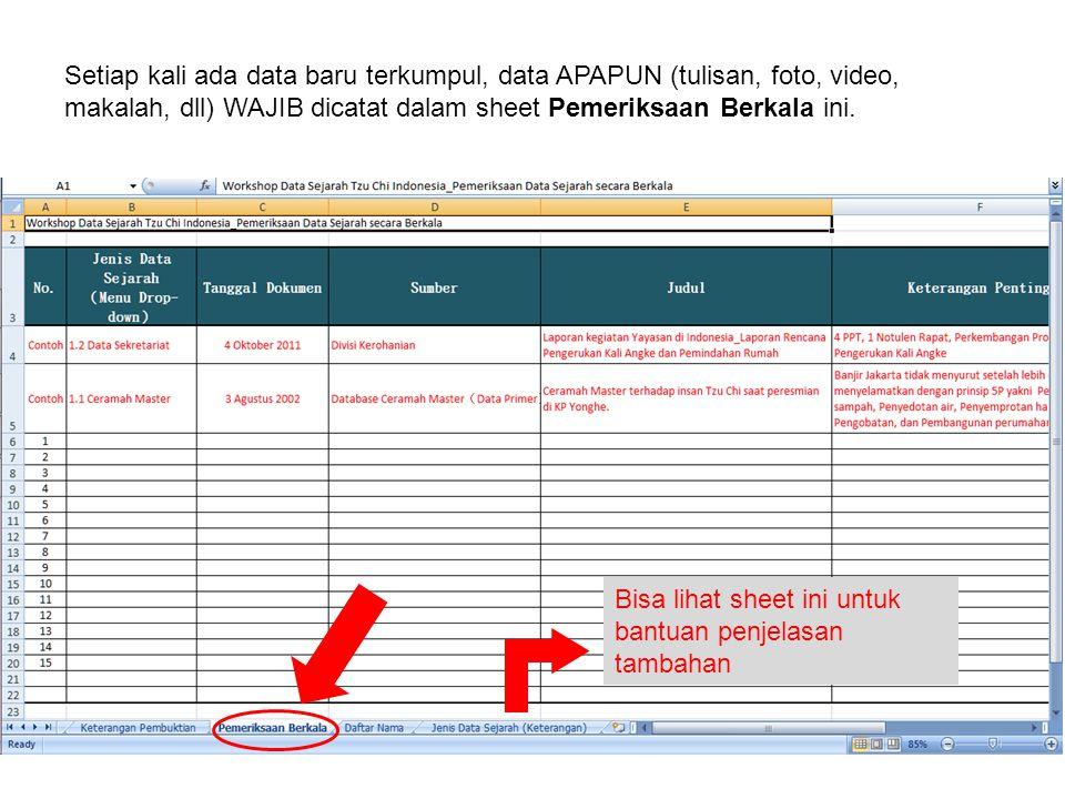 Setiap kali ada data baru terkumpul, data APAPUN (tulisan, foto, video, makalah, dll) WAJIB dicatat dalam sheet Pemeriksaan Berkala ini.