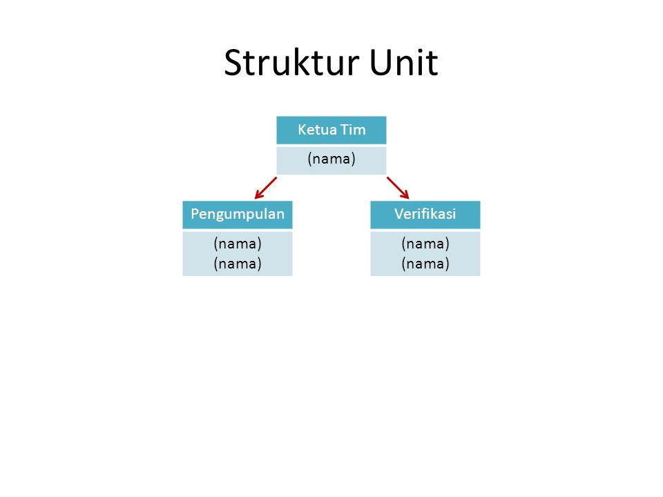 Struktur Unit Ketua Tim (nama) Pengumpulan (nama) Verifikasi (nama)