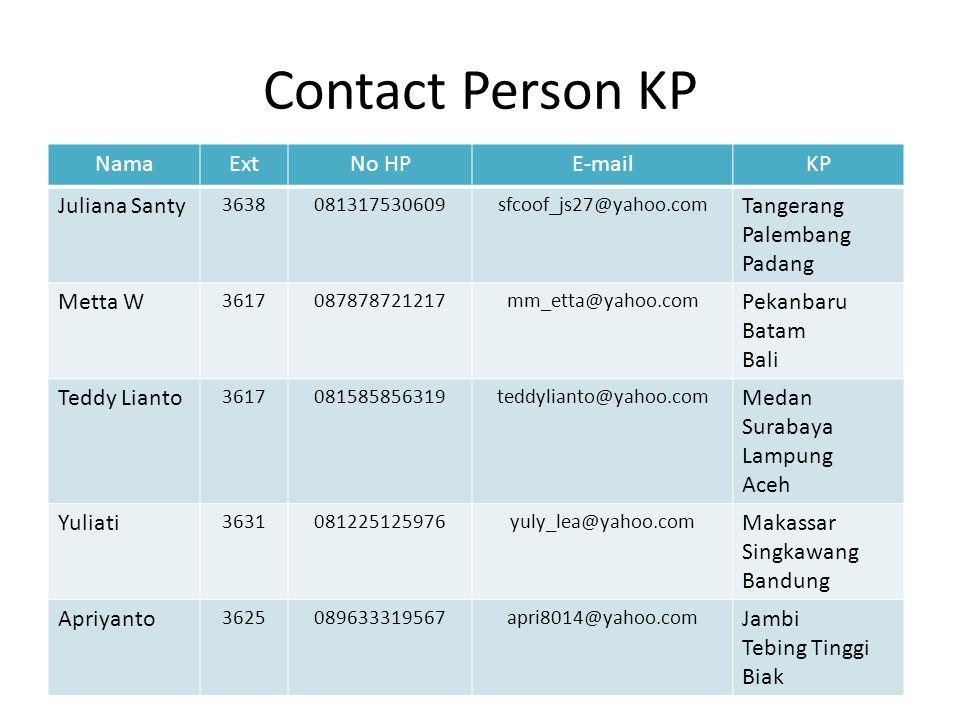 Contact Person KP Nama Ext No HP E-mail KP Juliana Santy Tangerang