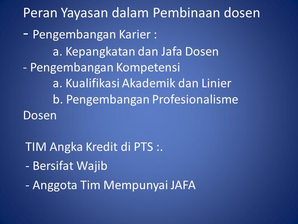 TIM Angka Kredit di PTS :. Bersifat Wajib Anggota Tim Mempunyai JAFA