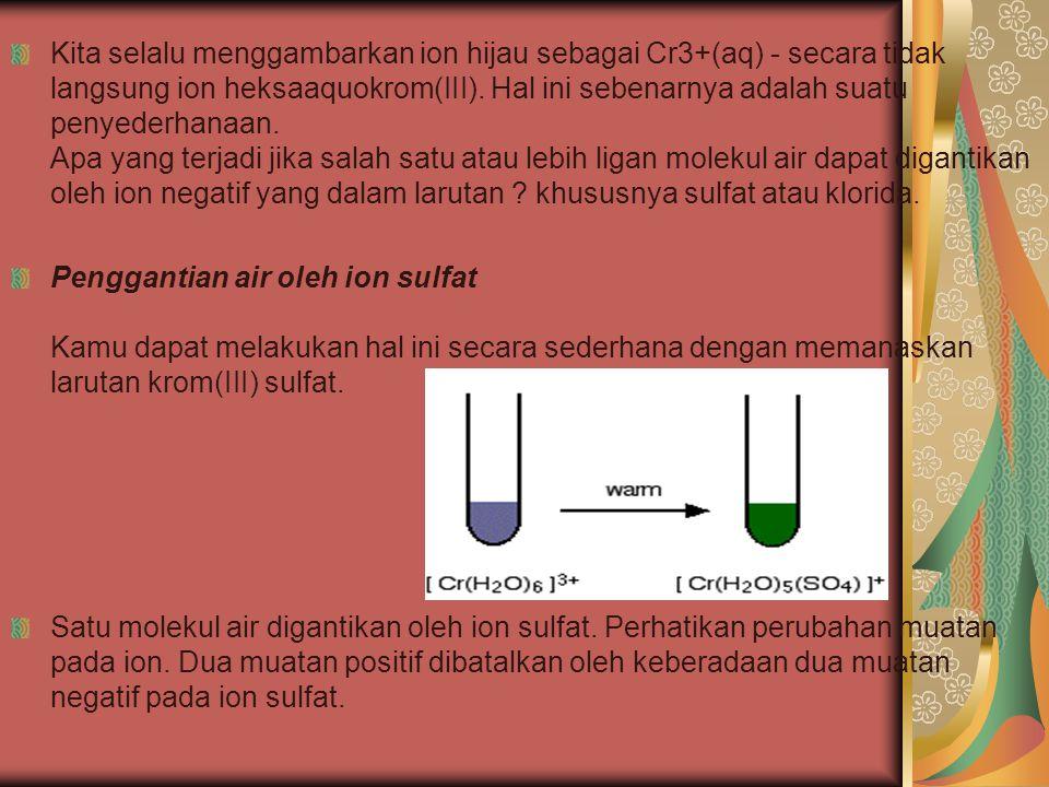 Kita selalu menggambarkan ion hijau sebagai Cr3+(aq) - secara tidak langsung ion heksaaquokrom(III). Hal ini sebenarnya adalah suatu penyederhanaan. Apa yang terjadi jika salah satu atau lebih ligan molekul air dapat digantikan oleh ion negatif yang dalam larutan khususnya sulfat atau klorida.