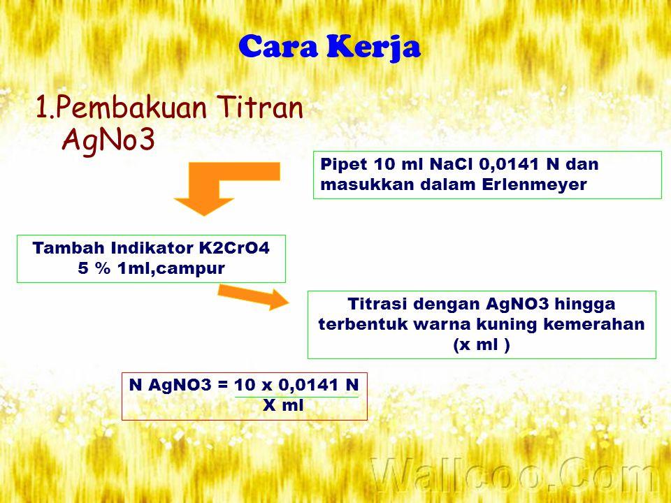 Titrasi dengan AgNO3 hingga terbentuk warna kuning kemerahan (x ml )