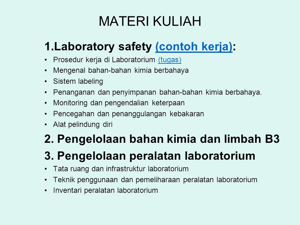 MATERI KULIAH 1.Laboratory safety (contoh kerja):