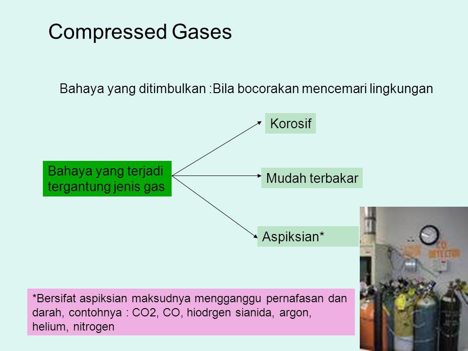 Compressed Gases Bahaya yang ditimbulkan :Bila bocorakan mencemari lingkungan. Korosif. Bahaya yang terjadi tergantung jenis gas.