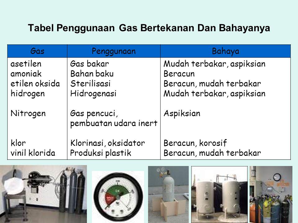 Tabel Penggunaan Gas Bertekanan Dan Bahayanya