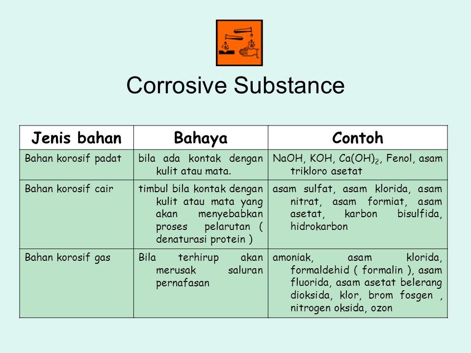 Corrosive Substance Jenis bahan Bahaya Contoh Bahan korosif padat