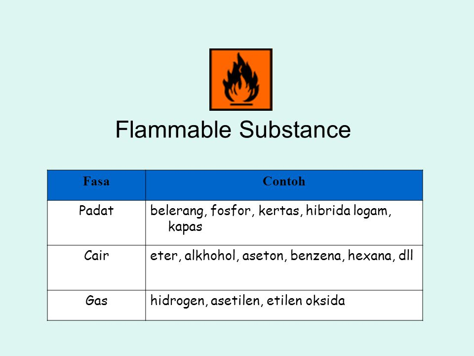 Flammable Substance Fasa Contoh Padat