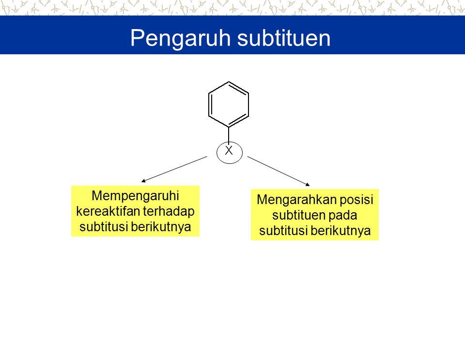 Pengaruh subtituen Mempengaruhi kereaktifan terhadap subtitusi berikutnya.