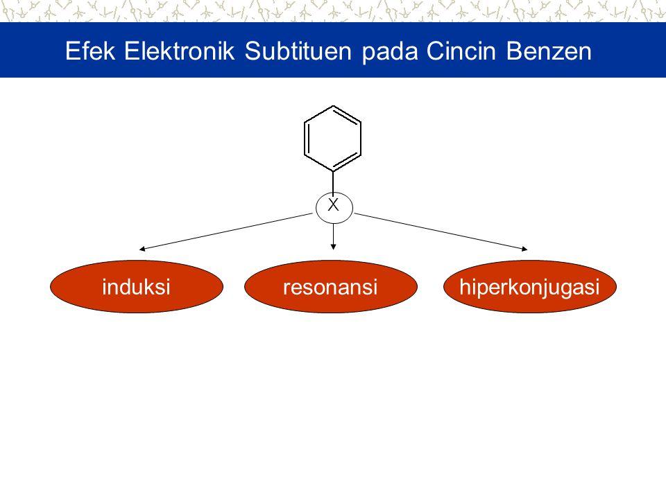 Efek Elektronik Subtituen pada Cincin Benzen