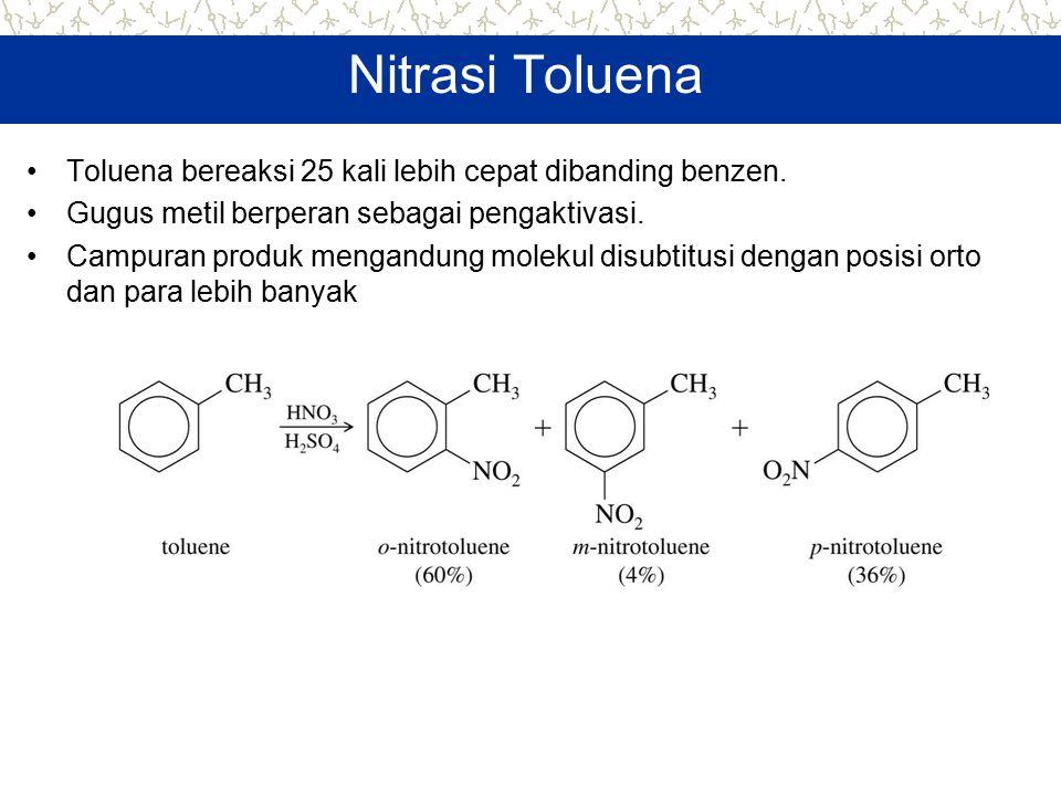 Nitrasi Toluena Toluena bereaksi 25 kali lebih cepat dibanding benzen.