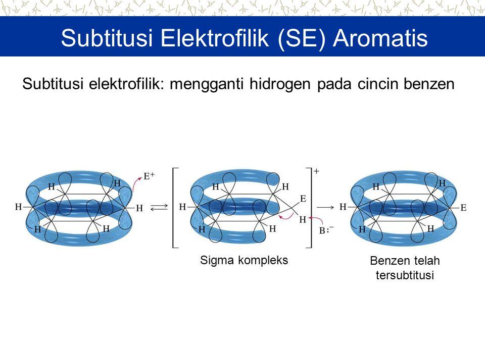 Subtitusi Elektrofilik (SE) Aromatis